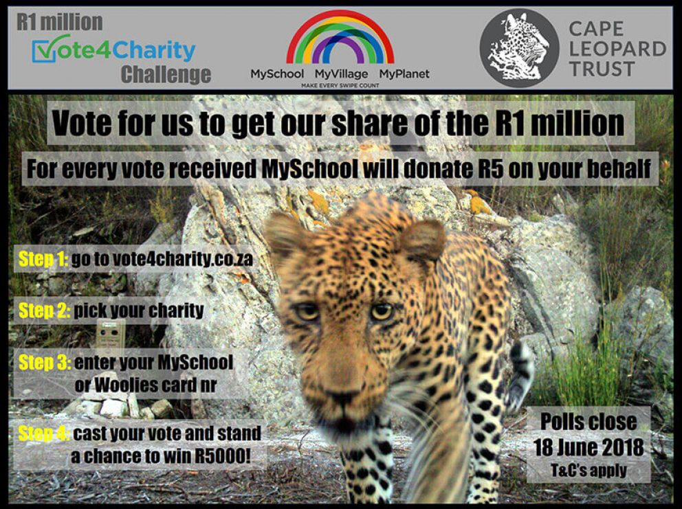 Join the R1m 'Vote for Charity Challenge' and Stand a Chance to Win Cash Prizes